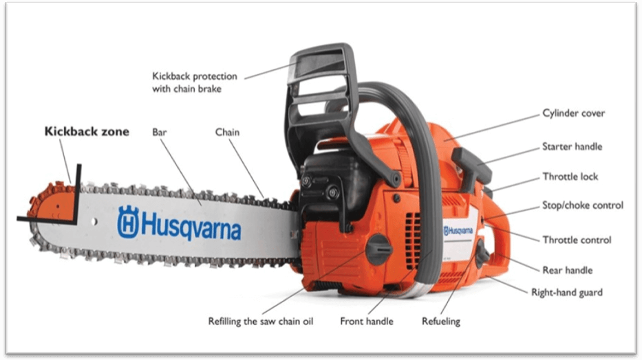 The Complete Chainsaw Buying Guide – Powertoolbuzz